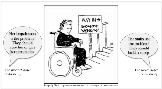 social-vs-medical-model